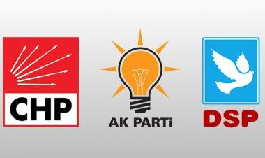 31 Mart 2019 yerel seçimleri sonrasından 5 yıllık dönem için görev yapacak olan Marmaris Belediye Meclis üyeleri belli oldu.